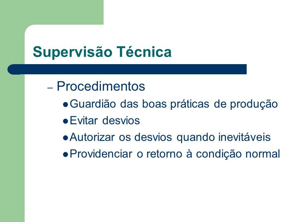 Supervisão Técnica – Procedimentos Guardião das boas práticas de produção Evitar desvios Autorizar os desvios quando inevitáveis Providenciar o retorn