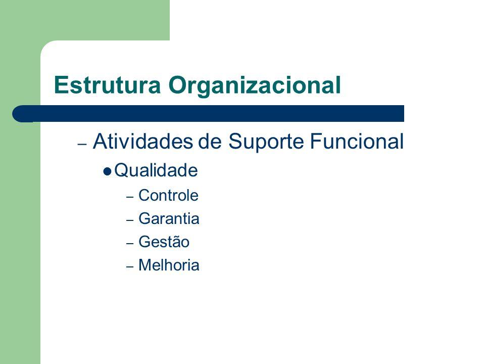 Estrutura Organizacional – Atividades de Suporte Funcional Qualidade – Controle – Garantia – Gestão – Melhoria