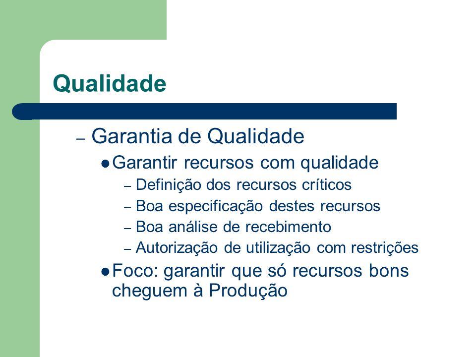 Qualidade – Garantia de Qualidade Garantir recursos com qualidade – Definição dos recursos críticos – Boa especificação destes recursos – Boa análise