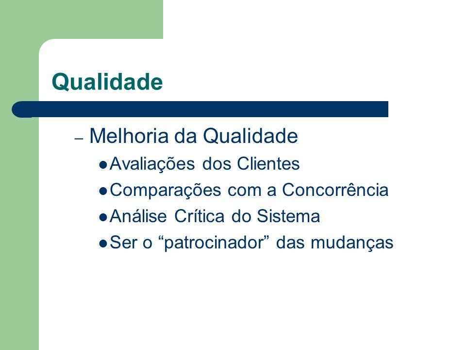 Qualidade – Melhoria da Qualidade Avaliações dos Clientes Comparações com a Concorrência Análise Crítica do Sistema Ser o patrocinador das mudanças