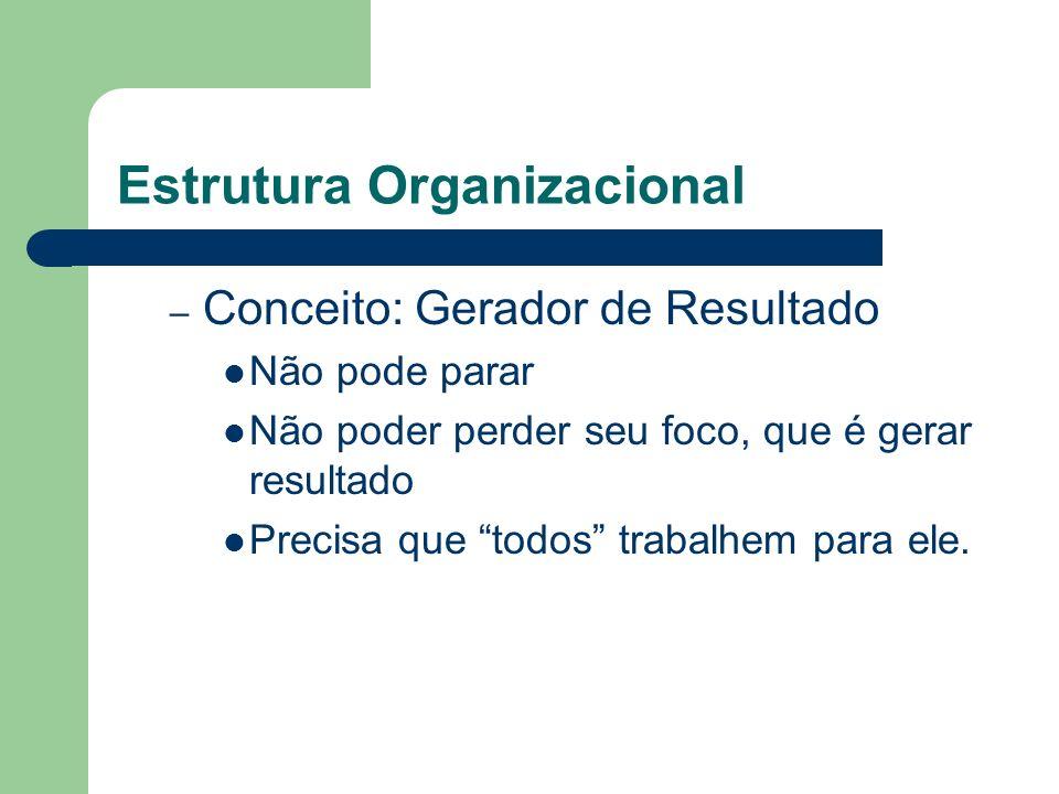 Estrutura Organizacional – Conceito: Gerador de Resultado Não pode parar Não poder perder seu foco, que é gerar resultado Precisa que todos trabalhem