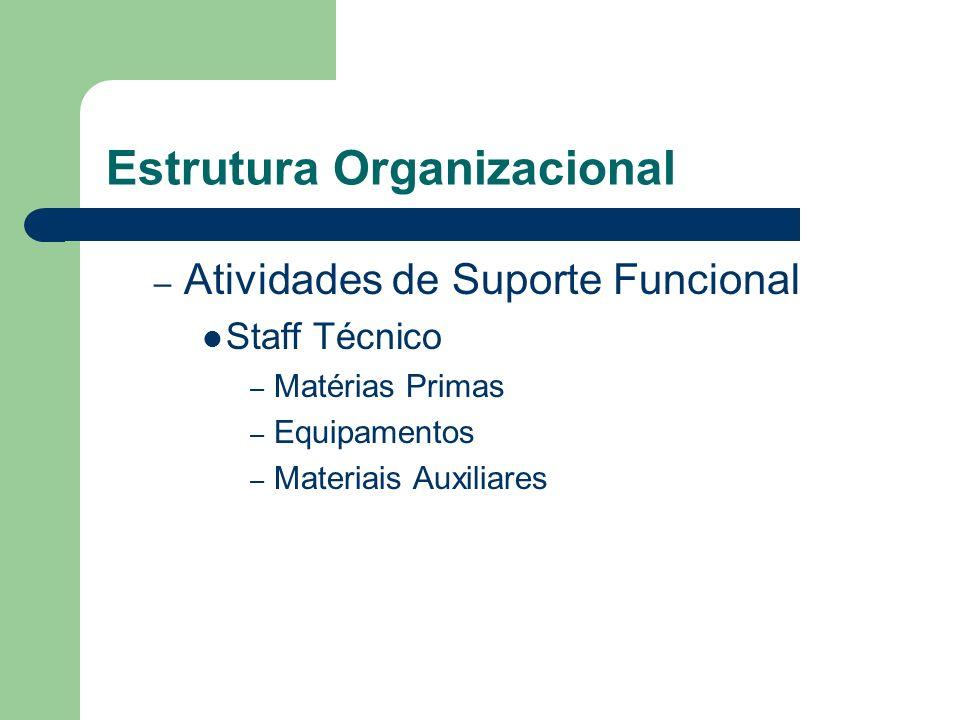 Estrutura Organizacional – Atividades de Suporte Funcional Staff Técnico – Matérias Primas – Equipamentos – Materiais Auxiliares