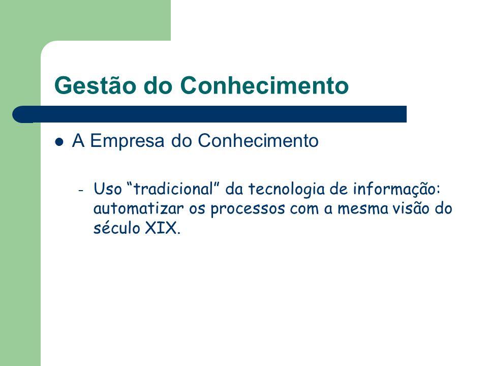 Gestão do Conhecimento A Empresa do Conhecimento – Uso tradicional da tecnologia de informação: automatizar os processos com a mesma visão do século X
