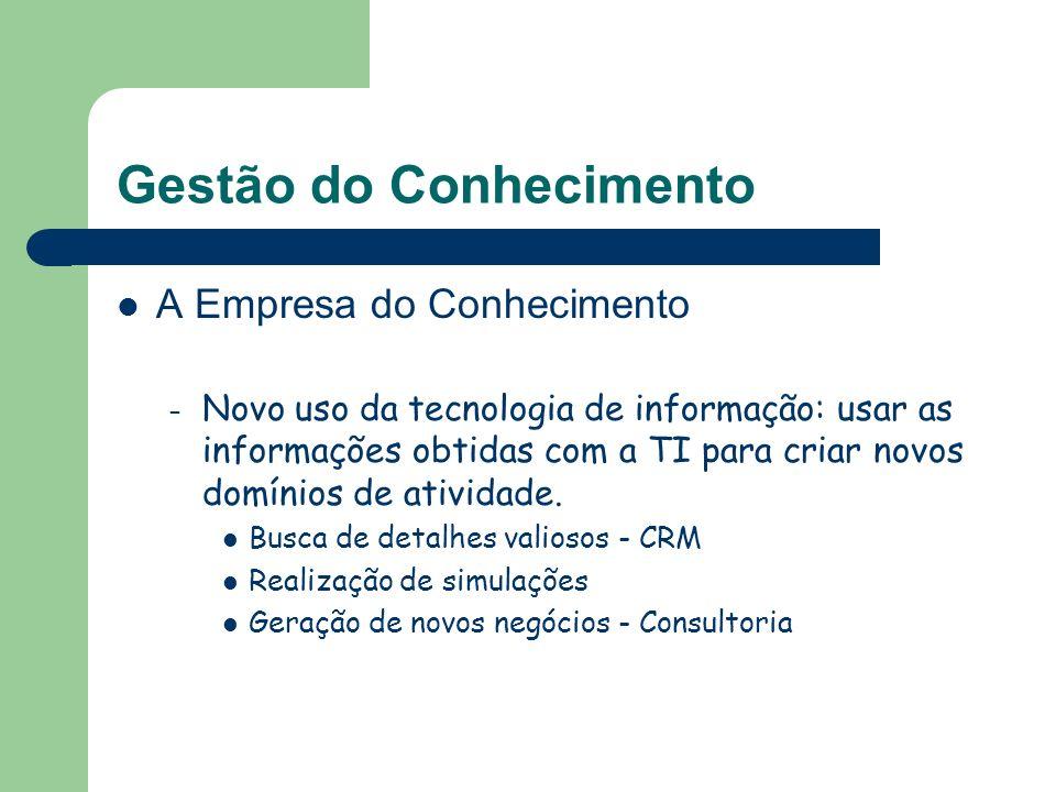 Gestão do Conhecimento A Empresa do Conhecimento – Novo uso da tecnologia de informação: usar as informações obtidas com a TI para criar novos domínio