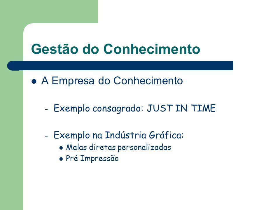 Gestão do Conhecimento A Empresa do Conhecimento – Exemplo consagrado: JUST IN TIME – Exemplo na Indústria Gráfica: Malas diretas personalizadas Pré I