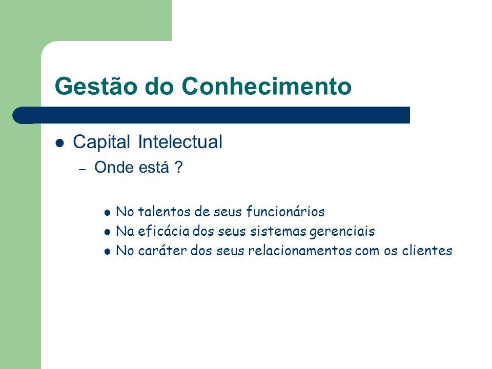 Gestão do Conhecimento Capital Intelectual – Onde está ? No talentos de seus funcionários Na eficácia dos seus sistemas gerenciais No caráter dos seus