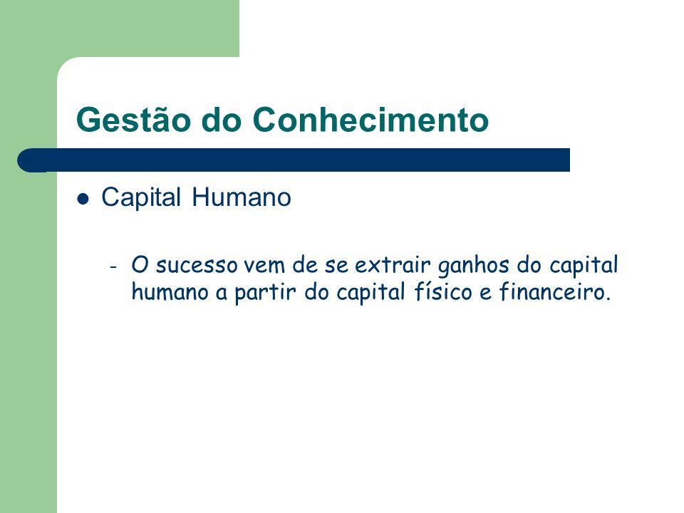 Gestão do Conhecimento Capital Humano – O sucesso vem de se extrair ganhos do capital humano a partir do capital físico e financeiro.
