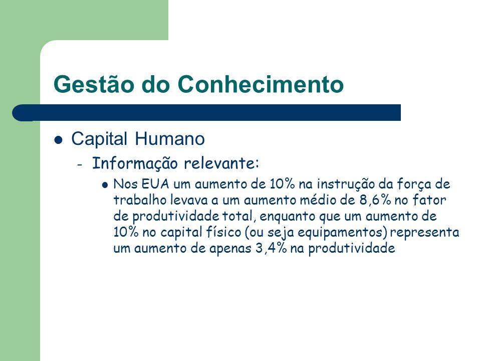 Gestão do Conhecimento Capital Humano – Informação relevante: Nos EUA um aumento de 10% na instrução da força de trabalho levava a um aumento médio de