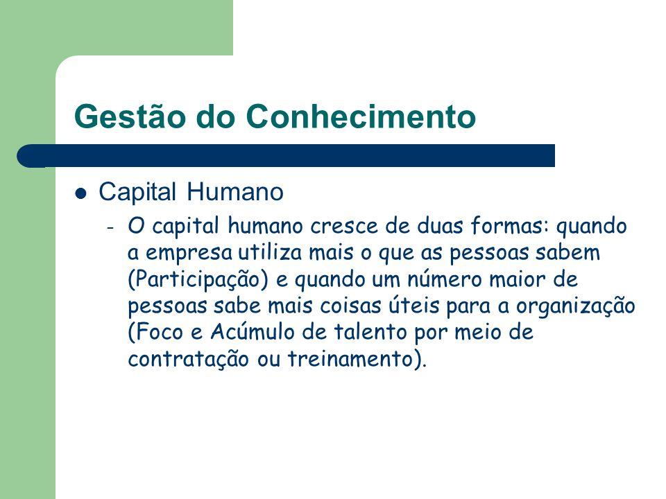 Gestão do Conhecimento Capital Humano – O capital humano cresce de duas formas: quando a empresa utiliza mais o que as pessoas sabem (Participação) e