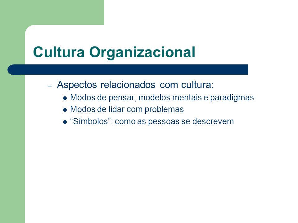 Cultura Organizacional – Aspectos relacionados com cultura: Modos de pensar, modelos mentais e paradigmas Modos de lidar com problemas Símbolos: como