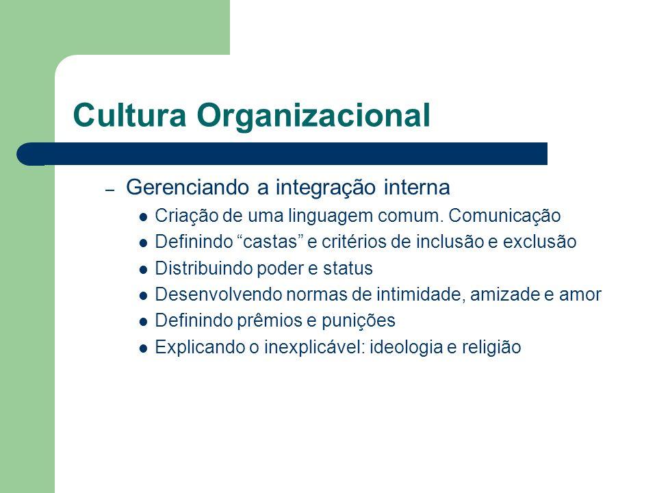 Cultura Organizacional – Gerenciando a integração interna Criação de uma linguagem comum. Comunicação Definindo castas e critérios de inclusão e exclu
