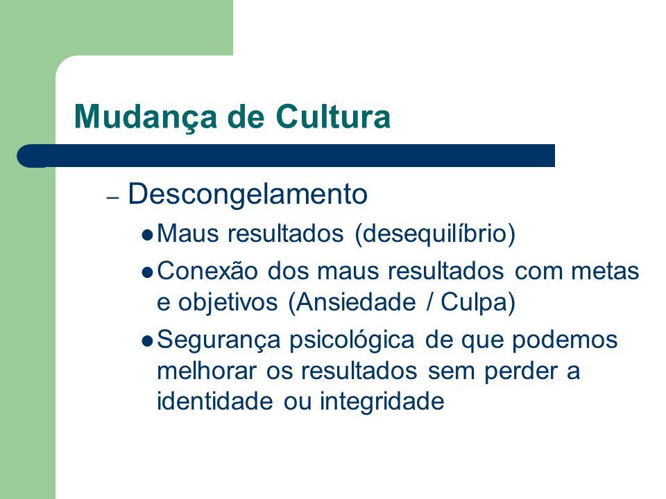 Mudança de Cultura – Descongelamento Maus resultados (desequilíbrio) Conexão dos maus resultados com metas e objetivos (Ansiedade / Culpa) Segurança p