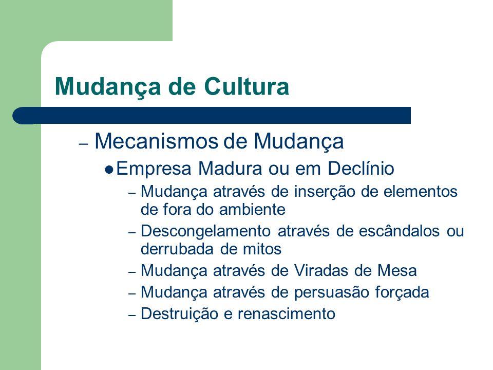 Mudança de Cultura – Mecanismos de Mudança Empresa Madura ou em Declínio – Mudança através de inserção de elementos de fora do ambiente – Descongelame