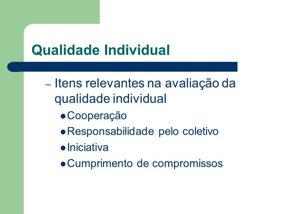 Qualidade Individual – Itens relevantes na avaliação da qualidade individual Cooperação Responsabilidade pelo coletivo Iniciativa Cumprimento de compr