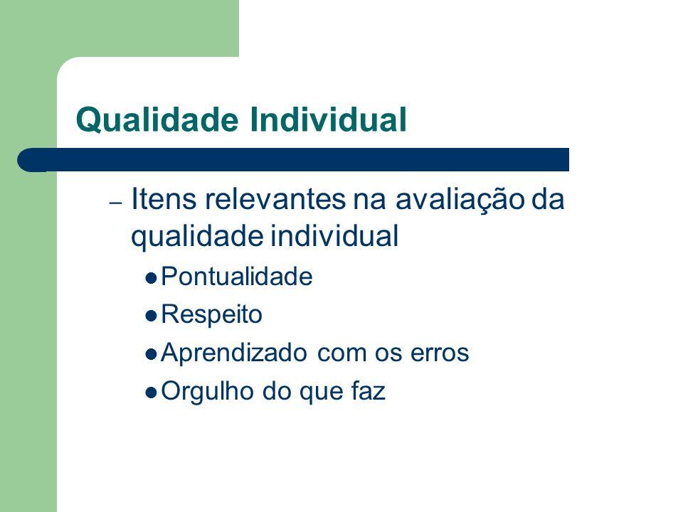 Qualidade Individual – Itens relevantes na avaliação da qualidade individual Pontualidade Respeito Aprendizado com os erros Orgulho do que faz