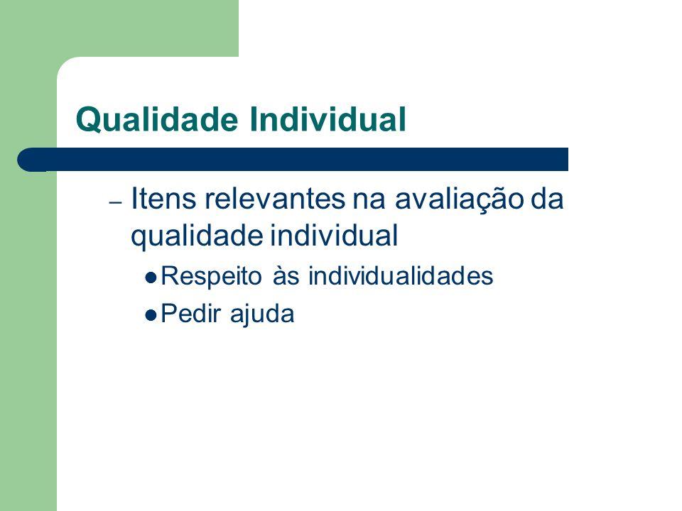 Qualidade Individual – Itens relevantes na avaliação da qualidade individual Respeito às individualidades Pedir ajuda