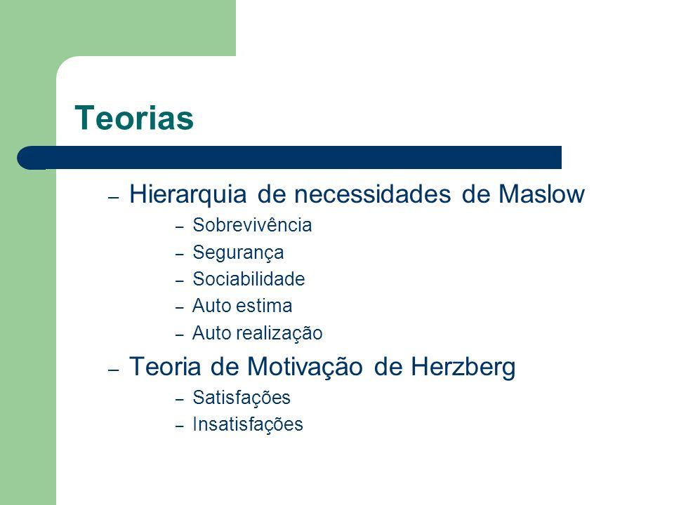 Teorias – Hierarquia de necessidades de Maslow – Sobrevivência – Segurança – Sociabilidade – Auto estima – Auto realização – Teoria de Motivação de He