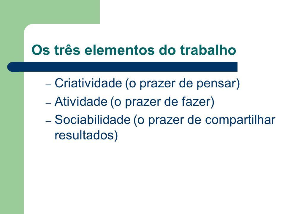 Os três elementos do trabalho – Criatividade (o prazer de pensar) – Atividade (o prazer de fazer) – Sociabilidade (o prazer de compartilhar resultados