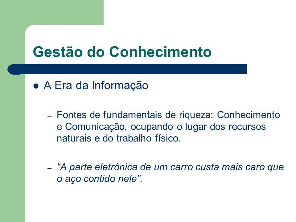 Gestão do Conhecimento A Era da Informação – Fontes de fundamentais de riqueza: Conhecimento e Comunicação, ocupando o lugar dos recursos naturais e d