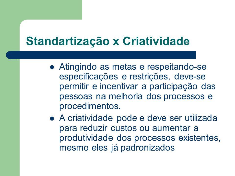 Standartização x Criatividade Atingindo as metas e respeitando-se especificações e restrições, deve-se permitir e incentivar a participação das pessoa