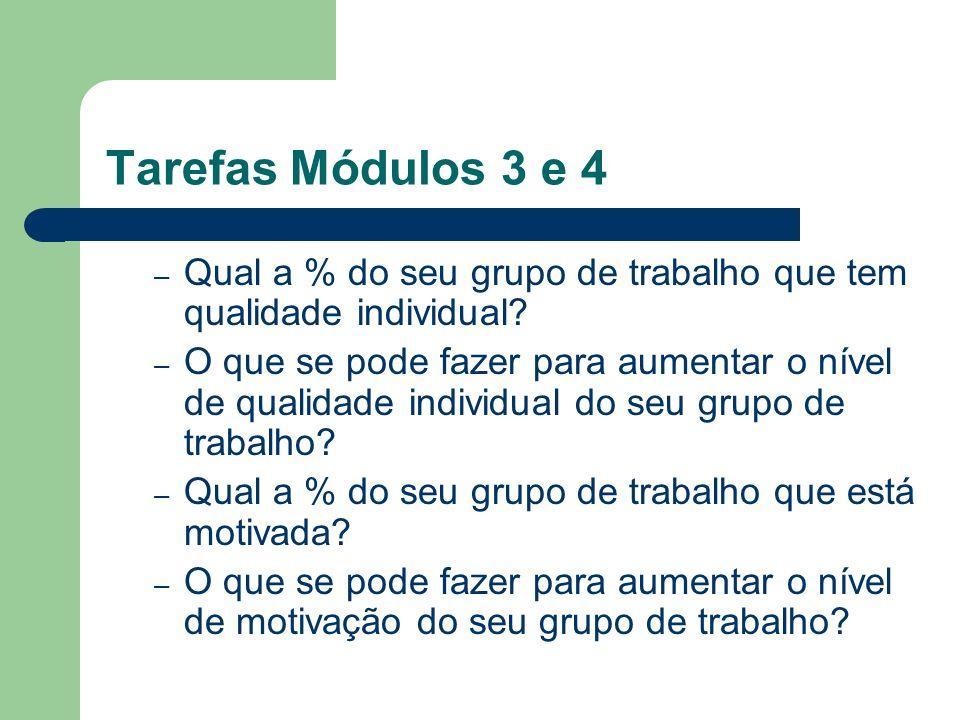 Tarefas Módulos 3 e 4 – Qual a % do seu grupo de trabalho que tem qualidade individual? – O que se pode fazer para aumentar o nível de qualidade indiv