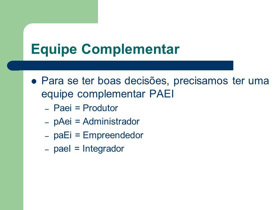 Equipe Complementar Para se ter boas decisões, precisamos ter uma equipe complementar PAEI – Paei = Produtor – pAei = Administrador – paEi = Empreende