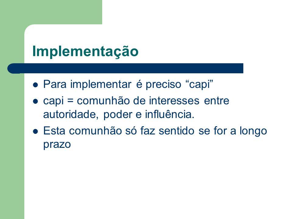 Implementação Para implementar é preciso capi capi = comunhão de interesses entre autoridade, poder e influência. Esta comunhão só faz sentido se for
