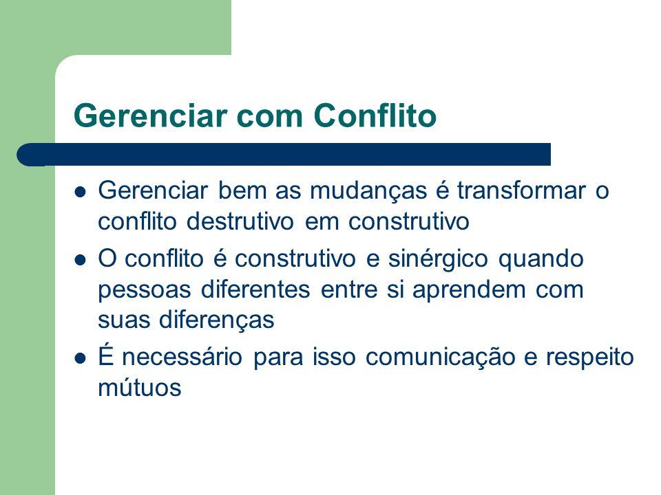 Gerenciar com Conflito Gerenciar bem as mudanças é transformar o conflito destrutivo em construtivo O conflito é construtivo e sinérgico quando pessoa