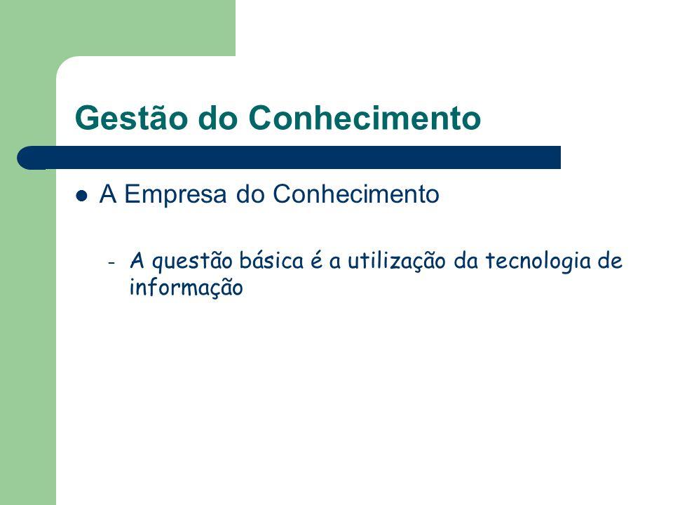 Gestão do Conhecimento A Empresa do Conhecimento – A questão básica é a utilização da tecnologia de informação