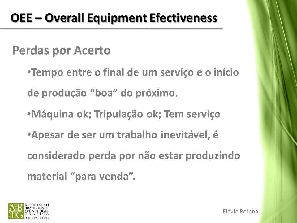 OEE – Overall Equipment Efectiveness Perdas por Acerto Tempo entre o final de um serviço e o início de produção boa do próximo. Máquina ok; Tripulação