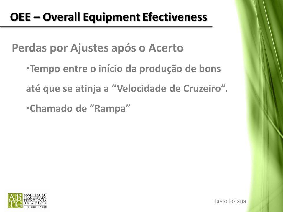 OEE – Overall Equipment Efectiveness Perdas por Ajustes após o Acerto Tempo entre o início da produção de bons até que se atinja a Velocidade de Cruze