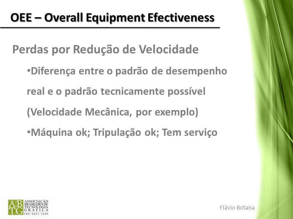 OEE – Overall Equipment Efectiveness Perdas por Redução de Velocidade Diferença entre o padrão de desempenho real e o padrão tecnicamente possível (Ve