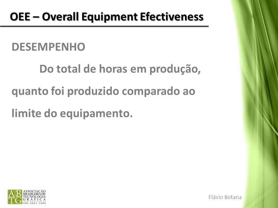 OEE – Overall Equipment Efectiveness DESEMPENHO Do total de horas em produção, quanto foi produzido comparado ao limite do equipamento. Flávio Botana