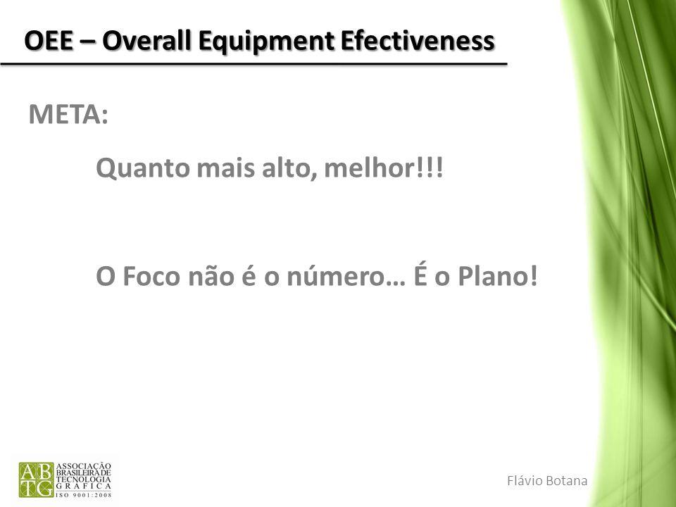 OEE – Overall Equipment Efectiveness META: Quanto mais alto, melhor!!! O Foco não é o número… É o Plano! Flávio Botana