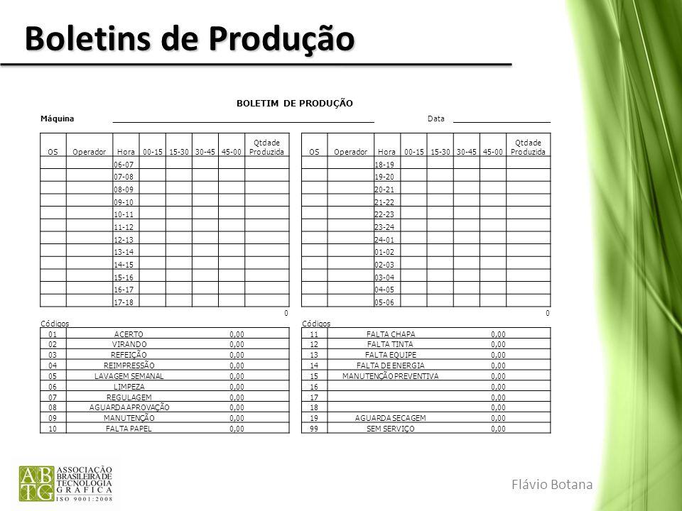 Boletins de Produção Flávio Botana BOLETIM DE PRODUÇÃO Máquina Data OSOperadorHora00-1515-3030-4545-00 Qtdade ProduzidaOSOperadorHora00-1515-3030-4545