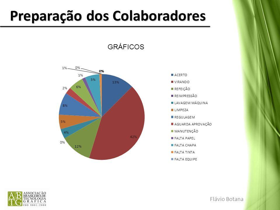 Preparação dos Colaboradores Flávio Botana GRÁFICOS