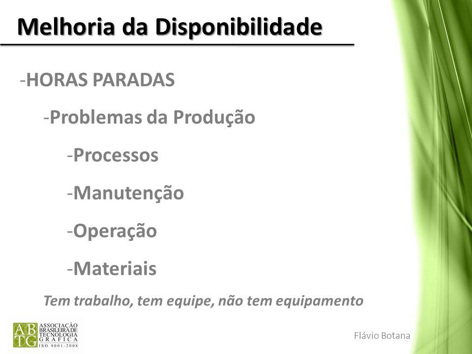 Melhoria da Disponibilidade -HORAS PARADAS -Problemas da Produção -Processos -Manutenção -Operação -Materiais Tem trabalho, tem equipe, não tem equipa