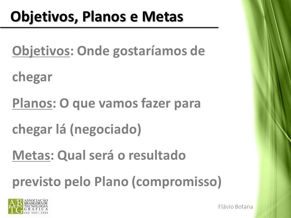 Objetivos, Planos e Metas Objetivos: Onde gostaríamos de chegar Planos: O que vamos fazer para chegar lá (negociado) Metas: Qual será o resultado prev