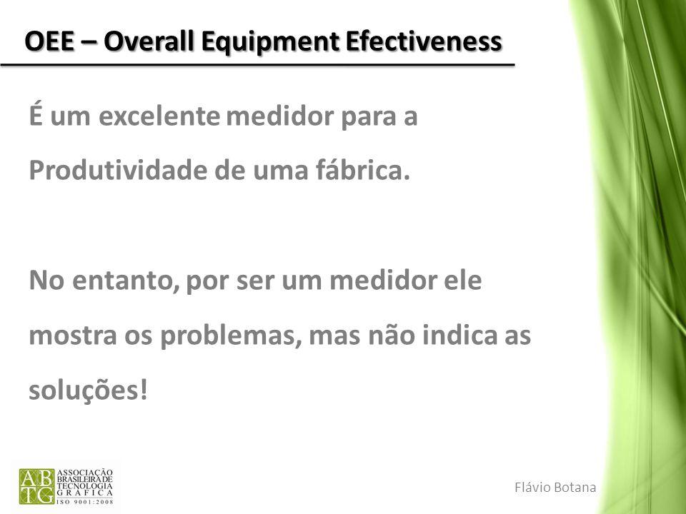OEE – Overall Equipment Efectiveness Conceitos: Taxa de Utilização Global É a relação entre a quantidade produzida real e o limite teórico do equipamentos Flávio Botana