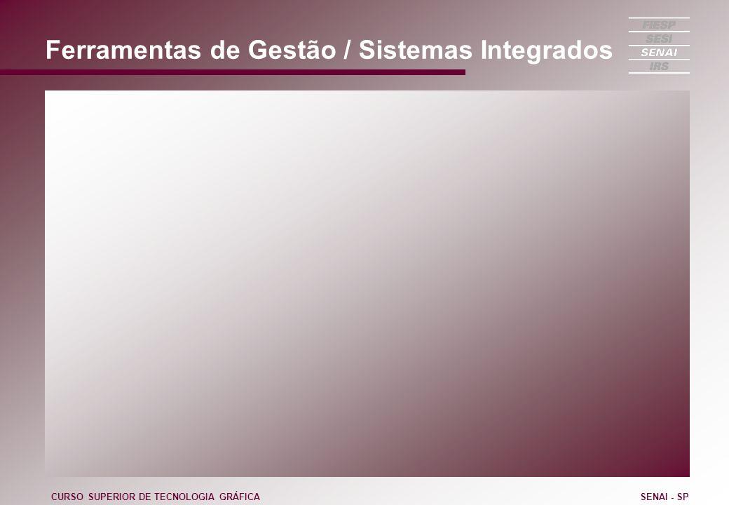 Ferramentas de Gestão / Sistemas Integrados CURSO SUPERIOR DE TECNOLOGIA GRÁFICASENAI - SP