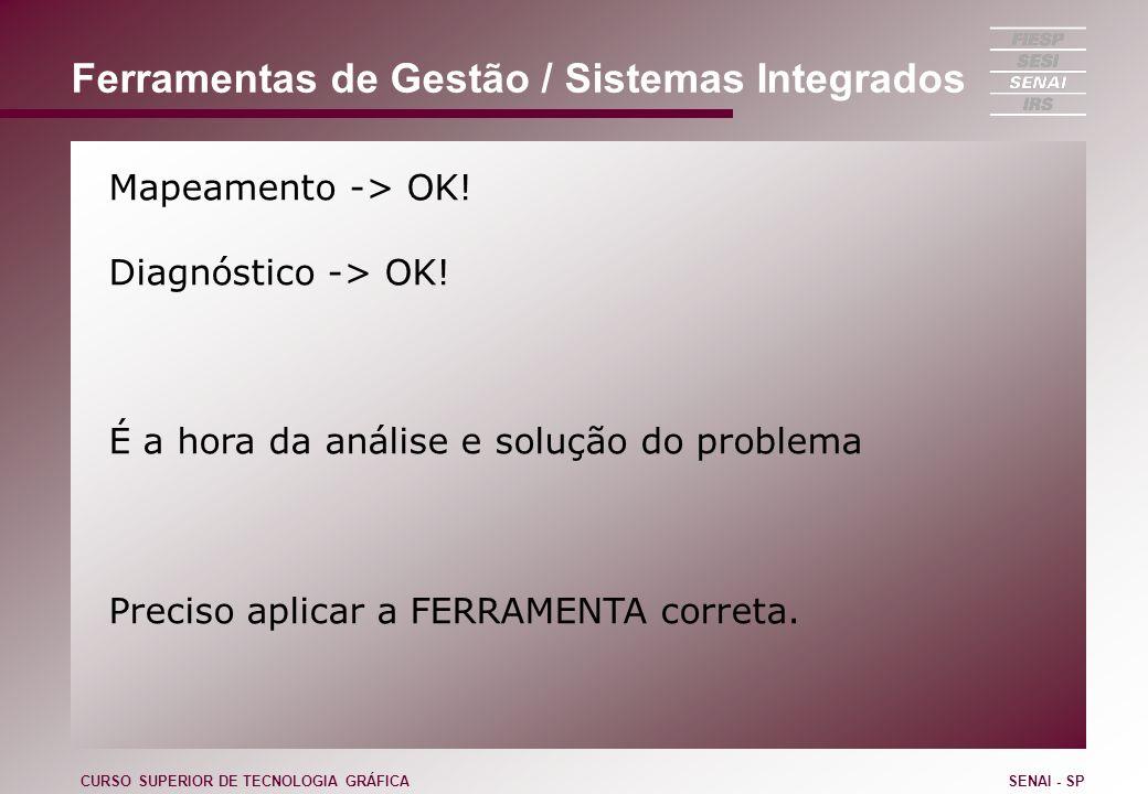 Mapeamento -> OK! Diagnóstico -> OK! É a hora da análise e solução do problema Preciso aplicar a FERRAMENTA correta. CURSO SUPERIOR DE TECNOLOGIA GRÁF