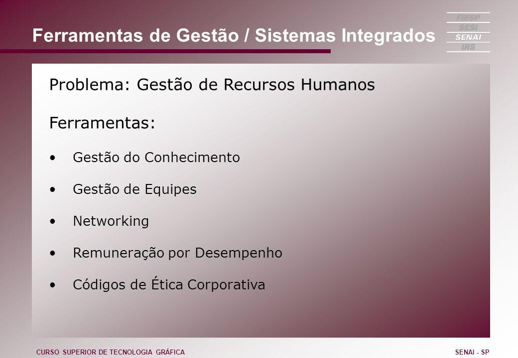 Problema: Gestão de Recursos Humanos Ferramentas: Gestão do Conhecimento Gestão de Equipes Networking Remuneração por Desempenho Códigos de Ética Corp