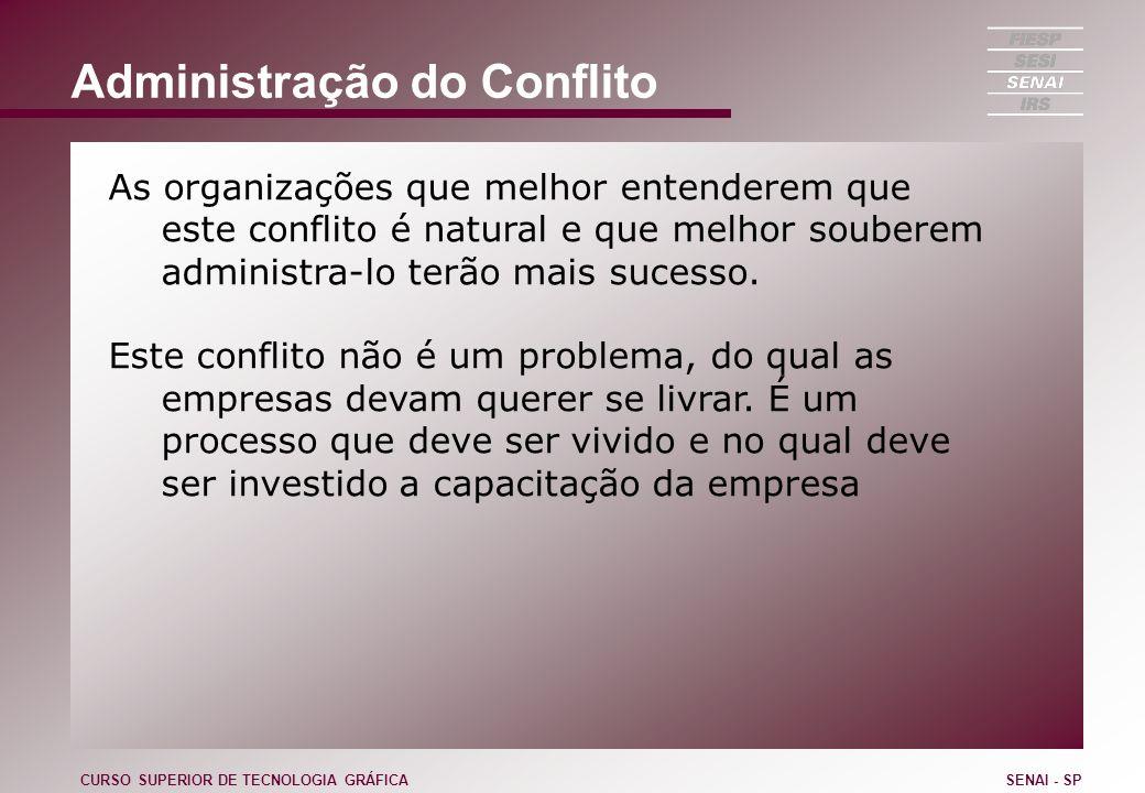 Administração do Conflito As organizações que melhor entenderem que este conflito é natural e que melhor souberem administra-lo terão mais sucesso. Es