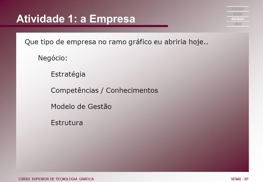 Atividade 1: a Empresa Que tipo de empresa no ramo gráfico eu abriria hoje.. Negócio: Estratégia Competências / Conhecimentos Modelo de Gestão Estrutu