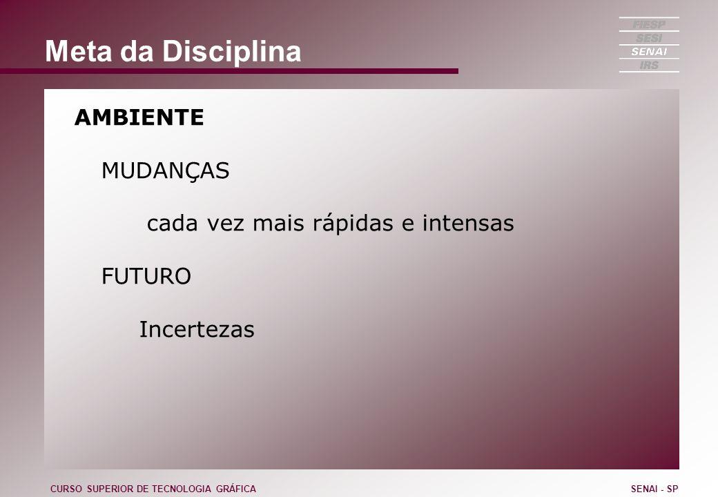 Gestão Integrada / Mapeamento de Processos (11/13) CURSO SUPERIOR DE TECNOLOGIA GRÁFICASENAI - SP