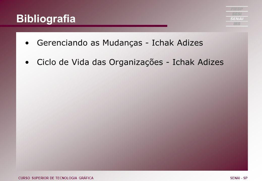 Bibliografia Gerenciando as Mudanças - Ichak Adizes Ciclo de Vida das Organizações - Ichak Adizes CURSO SUPERIOR DE TECNOLOGIA GRÁFICASENAI - SP