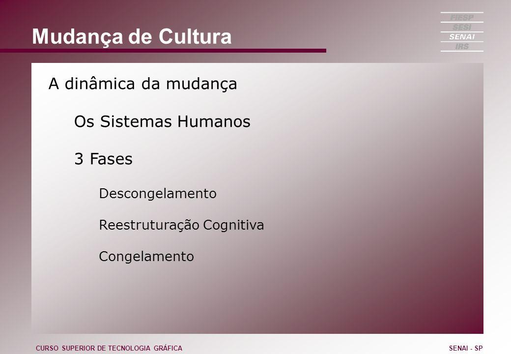 Mudança de Cultura A dinâmica da mudança Os Sistemas Humanos 3 Fases Descongelamento Reestruturação Cognitiva Congelamento CURSO SUPERIOR DE TECNOLOGI