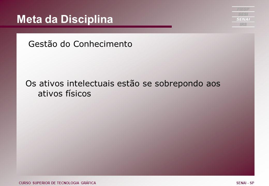 Meta da Disciplina Gestão do Conhecimento Os ativos intelectuais estão se sobrepondo aos ativos físicos CURSO SUPERIOR DE TECNOLOGIA GRÁFICASENAI - SP