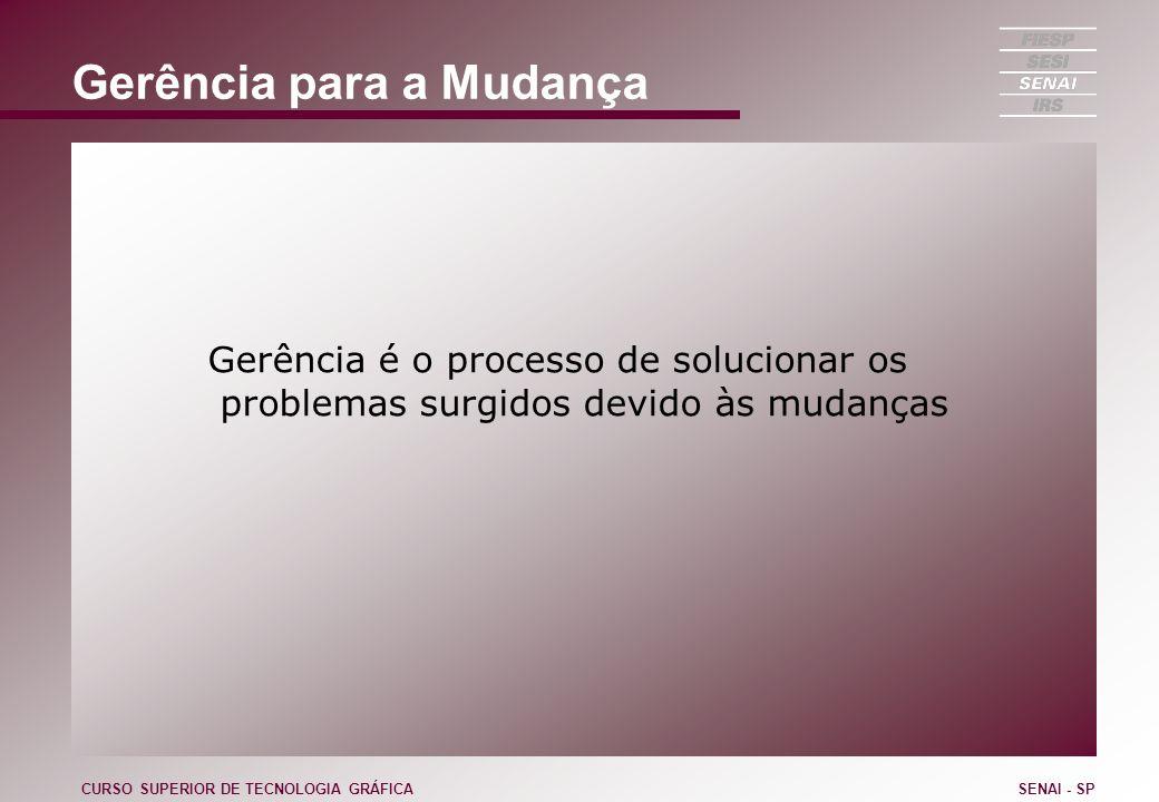Gerência para a Mudança Gerência é o processo de solucionar os problemas surgidos devido às mudanças CURSO SUPERIOR DE TECNOLOGIA GRÁFICASENAI - SP