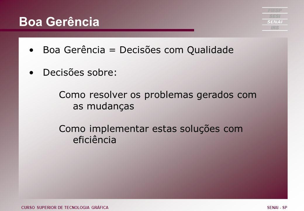 Boa Gerência Boa Gerência = Decisões com Qualidade Decisões sobre: Como resolver os problemas gerados com as mudanças Como implementar estas soluções
